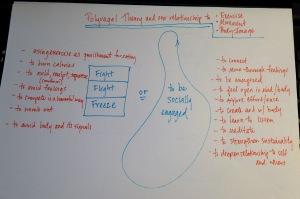 PV theory illustration